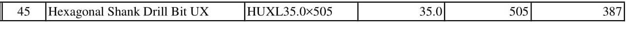 Mũi khoan bê tông HUX-2