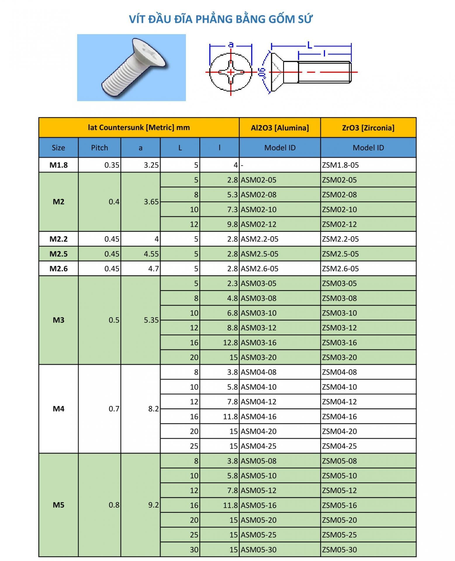 Vít đầu đĩa phẳng gốm sứ-1