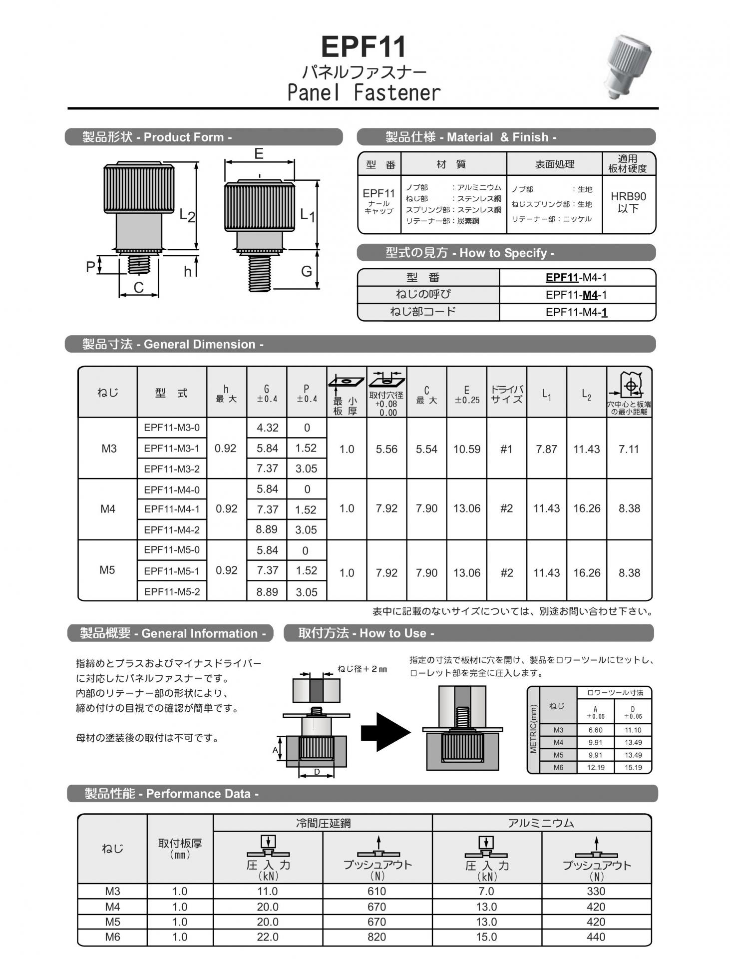 Panel Fastener (EPF11)