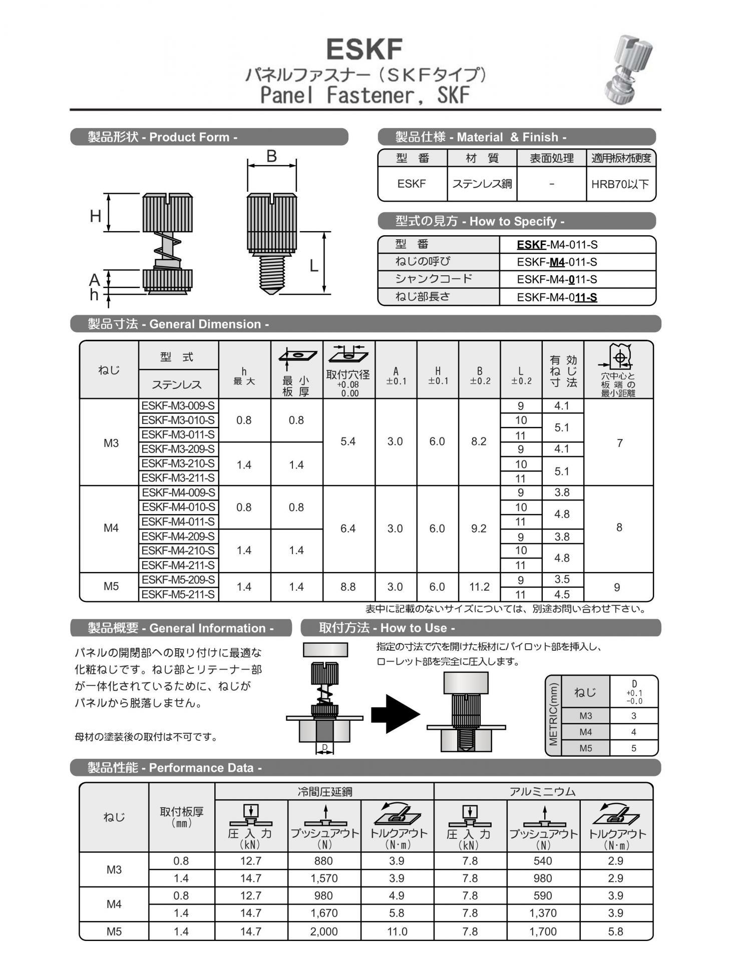 Panel Fastener, SKF (ESKF)