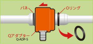 HD mũi khoan bê tông có lỗ hút bụi 2
