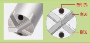 HD mũi khoan bê tông có lỗ hút bụi 3